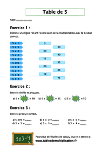 Fiches De Table De 5 Tablesdemultiplication Fr