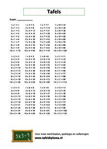 Tafels oefenen werkbladen werkbladen rekenen for Tafels overzicht