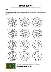 Times tables worksheets printable - Math worksheets