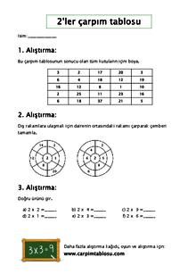 Carpim Tablosu Alistirmalari Calisma Fisleri Matematik Calisma
