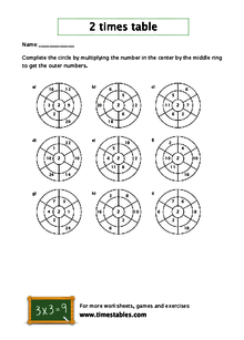 free 2 times table worksheets at timestables com